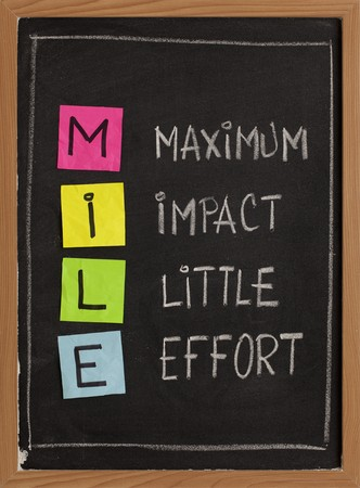 MILE acronym (maximum impact, little effort), productivity or efficiency concept sticky notes and chalk handwriting on blackboard