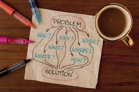 what if: brainstorming or decision making concept with basic questions - napkin concept