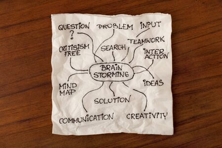 brainstorming word cloud  - handwriting on a napkin, wooden table background Stock Photo - 7912011
