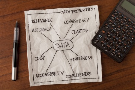 properties of data (accuracy, accessibility, clarity, cost, consistency, completeness, timeliness, relevance) - information concept on napkin, wooden table background with scientific calculator and pen