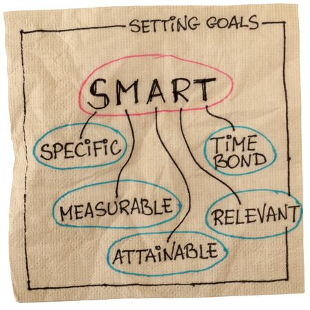 setting goals: SMART (Specific, Measurable, Attainable, Relevant, Time-bound) goal setting concept - sketch on a cocktail napkin isolated on white  Stock Photo