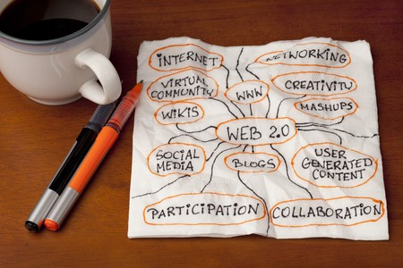 wiki: words and topics related to web 2.0, modern internet version - napkin concept with coffee cup on wooden table
