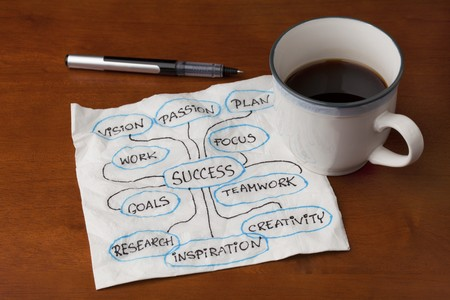 success brainstorming or mind map - napkin sketch with coffee cup on wooden table