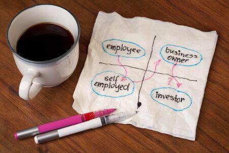 empleadas: planificaci�n de cambio de carrera de empleado para autoempleo empleadas, propietario de la empresa y, quiz�s, inversor - concepto de esbozo de servilleta con taza de caf� en la tabla Foto de archivo