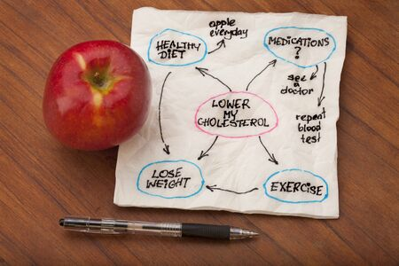 cholesterol: lower cholesterol mind map - napkin doodle on a wooden table with red apple