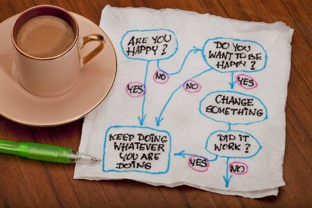 Are you happy? Flowchart or mind map doodle on white napkin with cup of coffee on wooden table Banco de Imagens