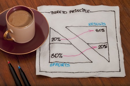 Pareto principle or eighty-twenty rule - napkin doodle with a cup of coffee on wooden table Фото со стока