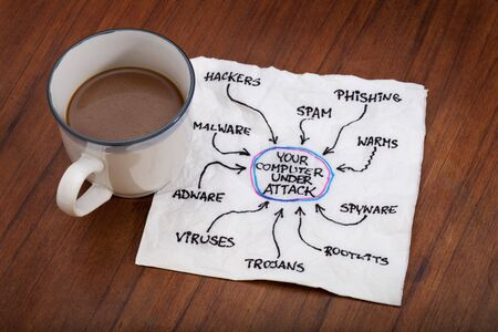 computer network security concept on a white napkin - hackers, spam, phishing, virus, malware, spyware and other risks Stock Photo - 8178666