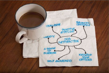 job satisfaction concept - napkin doodle with a coffee cup on wooden table photo
