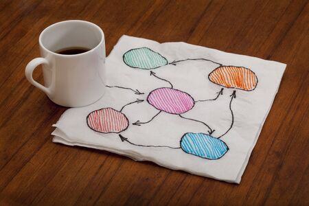 abstract flowchart or mind map - napkin doodle with espresso coffee cup on old wooden table Stock Photo - 8554163