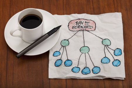 pay it forward concept illustrated on white napkin with espresso coffee cup on table Stock Photo
