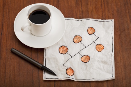 bus or backbone network model - napkin doodle with espresso coffee cup on table Stock Photo - 8598194