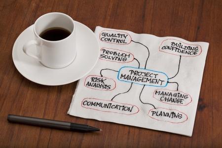 Concept de gestion de projet - Plan organigramme ou l'esprit comme une serviette sur la table doodle avec la tasse à café expresso Banque d'images - 8612730