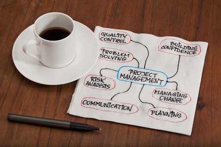 project management concept - flowchart or mind map as a napkin doodle on table with espresso coffee cup