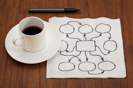 abstract blank flowchart or mind map on white napkin on wood table with coffee cup and pen Фото со стока