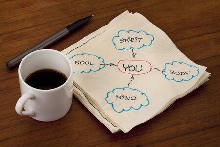 mind body soul: si, corpo, mente, anima, doodle tovagliolo spirito - concetto di personale di crescita o sviluppo - su una tabella con una tazza di caff� espresso