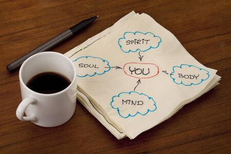 crecimiento personal: usted, cuerpo, mente, alma, doodle de servilleta de espíritu - concepto de crecimiento o desarrollo personal - en una tabla con una taza de café expresso Foto de archivo