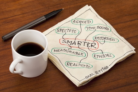 setting goals: SMARTER acronym (specific, measurable,  agreed, realistic, time-bound, ethical, recorded) - goal setting methodology - napkin doodle with coffee cup