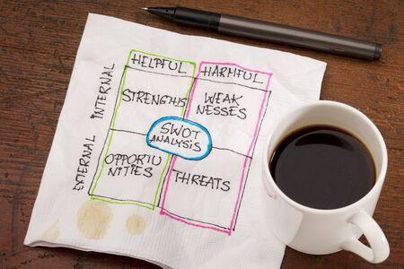 SWOT-(sterke punten, zwakke punten, kansen, bedreigingen) analyse - servet doodle met kopje espresso koffie op oude houten tafel Stockfoto