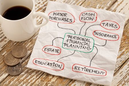 personal financial planning concept - napkin doodle with espresso coffee cup and coins on a grunge wooden table photo