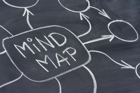 cerebro blanco y negro: mente el texto del mapa y el resumen en la escritura de tiza blanca sobre pizarra