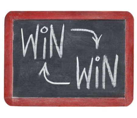 solution: win-win strategy concept - white chalk writing on a small slate blackboard isolated on white