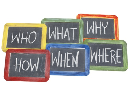 when: brainstorming questions - what, when, where, why, how, who  - white chalk handwriting on vintage slate blackboards in colorful wood frames