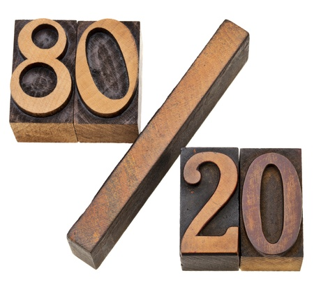 Pareto principle or eighty-twenty rule represented on isolated vintage wood letterpress printing blocks photo