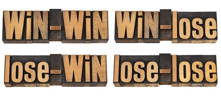 outcome: win-win, win-lose, lose-win, lose-lose - four possible outcome of conflict or game - a collage of isolated text in vintage letterpress wood type