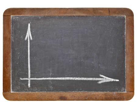 graphique vierge ou de coordonner l'axe - la craie blanche sur tableau noir ardoise r�tro isol� sur blanc Banque d'images - 12871237