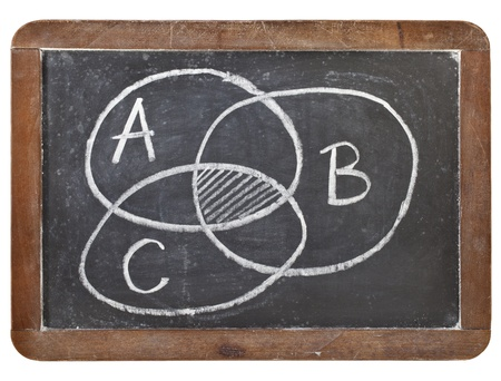 common part concept - interception of A, B and C sets - white chalk drawing on vintage slate blackboard, isolated on white Stock Photo - 12871302