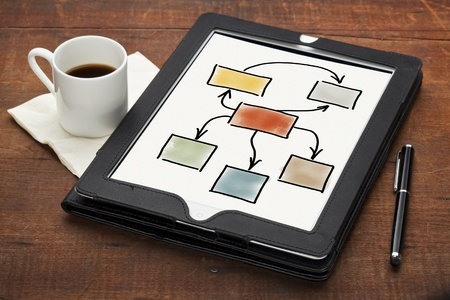 diagrama de flujo: concepto de productividad - Diagrama de flujo de color blanco en un equipo Tablet PC con la pluma sytlus y la copa de café expreso en contra del grunge rayado mesa de madera