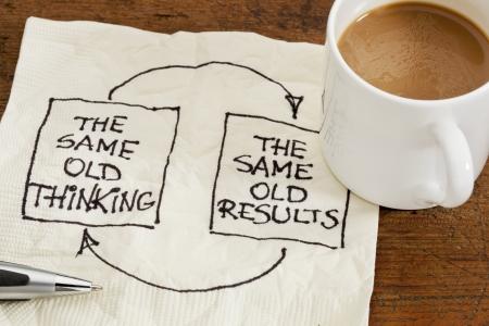 同じ古い思考と不本意な結果、閉ループまたは負帰還考え方コンセプト - コーヒーのカップとナプキン落書き