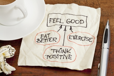 think positive , exercise, eat better - cocept of feeling good - sketch on cocktail napkin with coffee cup on table