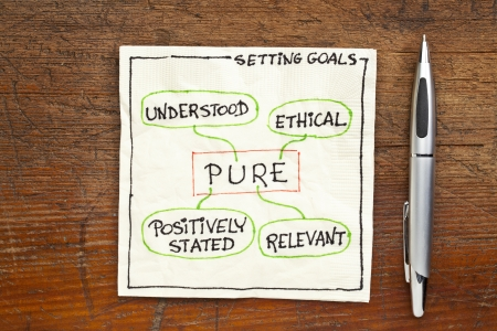 stated: PURE (positively stated, understood, ethical) goal setting concept - a napkin doodle on a grunge wooden table