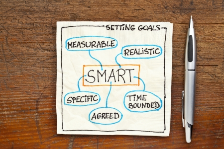 specific: SMART ( specific, measurable, agreed, realistic, time-bound) goal setting concept - a napkin doodle on a grunge wooden table Stock Photo