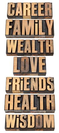 list or hierarchy of popular life values  - career, family, wealth, love, friends, health, wisdom - a collage of isolated words in vintage letterpress wood type photo