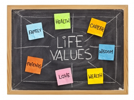 possible life values  - career, family, wealth, love, friends, health, wisdom, white chalk with sticky notes on isolated blackboard Imagens