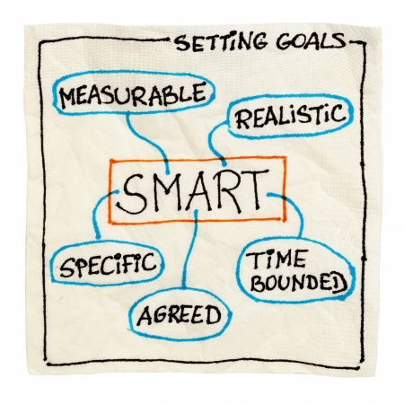 akkoord: SMART Specifiek, Meetbaar, Afgesproken, Realistisch, Tijdgebonden doelen stellen concept - schets op een cocktail servet geïsoleerd op wit Stockfoto