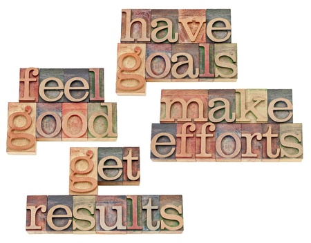 have goals, make efforts, get results, feel good - motivation and success concept - collage of isolated text in vintage letterpress wood type Banco de Imagens