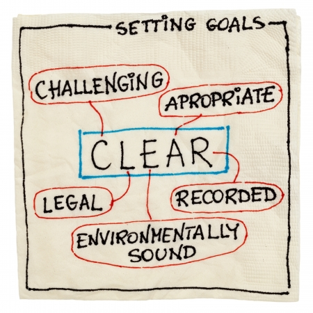 CLEAR ( challenging, legal, environmentally sound, appropriate, recorded) goal setting concept - a napkin doodle, isolated on white Banco de Imagens - 15031374