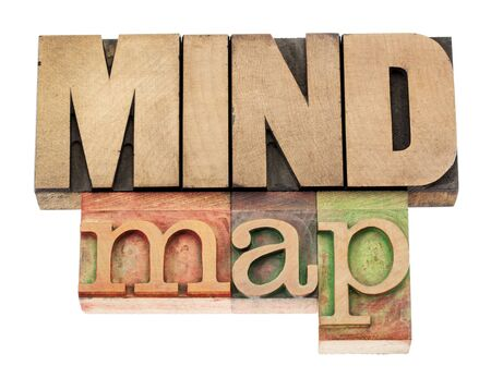 mindmap: mind map - isolated words in vintage letterpress wood type printing blocks Stock Photo