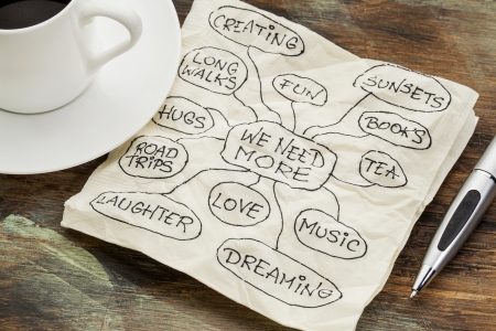 mind map doodle on napkin with a cup of coffee - what we need more: love, dreaming, music, tea, creations, long walks,laughter, fun, ... Stock Photo - 16878531