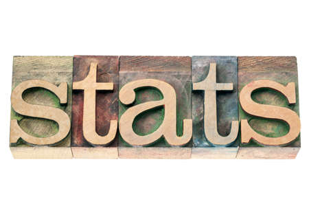 stats (statistics) - isolated word in vintage letterpress wood type printing blocks Stock Photo - 17193363