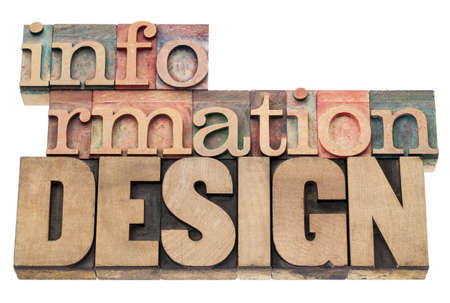 information design -isolated text in vintage letterpress wood type printing blocks Imagens