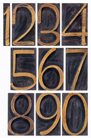 a set of isolated 10 numbers from zero to nine - vintage letterpress wood type Stock Photo - 17806569