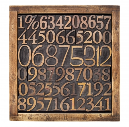 box of numbers - numerical abstract - a variety of letterpress wood type printing blocks Stock Photo - 17806573