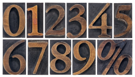 a set of isolated 10 numbers from zero to nine and percent symbol - vintage letterpress wood type