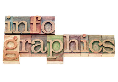 infographics word - information graphics -  isolated text in vintage letterpress wood type printing blocks Stock Photo - 17959936