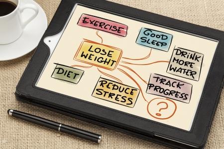 mindmap: perder peso mapa mental - un dibujo boceto en una tableta digital con una taza de caf� y un bol�grafo stylus Foto de archivo